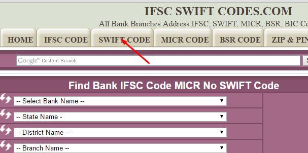 अपने बैंक का SWIFT Code और IFSC Code Online