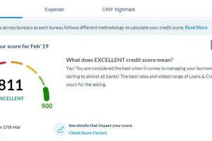 Credit Card Score Online Free कैसे पता करे